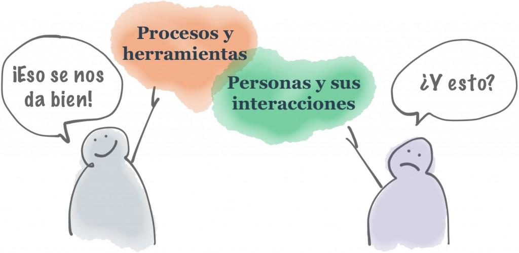 Procesos y herramientas vs Personas y sus interacciones